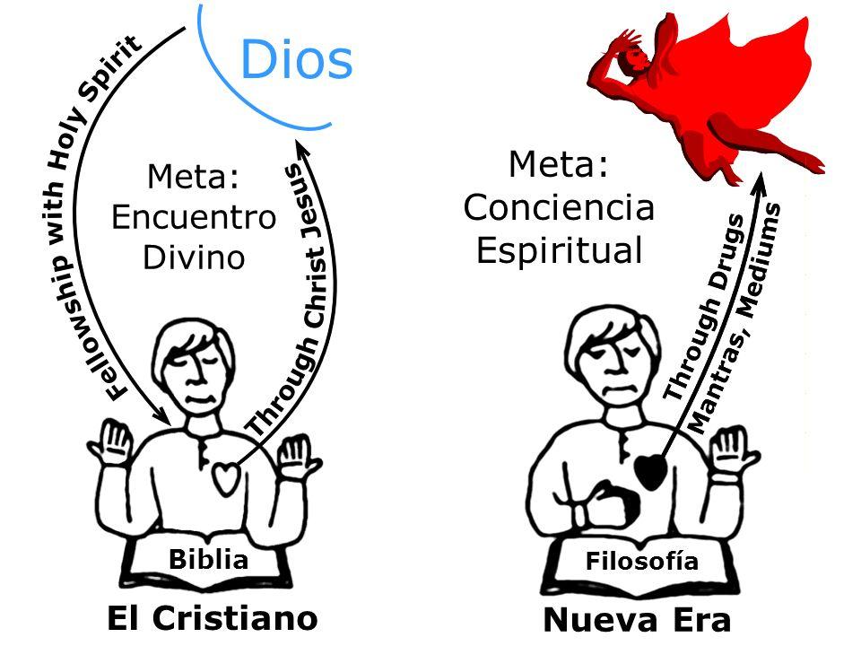 Dios Meta: Conciencia Espiritual Meta: Encuentro Divino El Cristiano