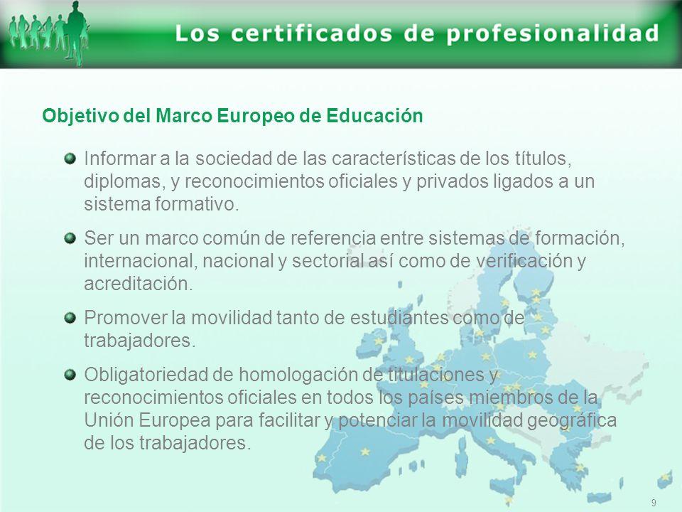 Objetivo del Marco Europeo de Educación