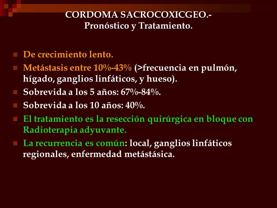 CORDOMA SACROCOXICGEO.- Pronóstico y Tratamiento.