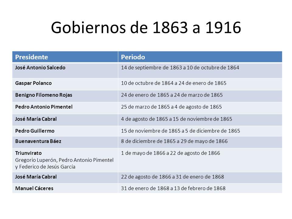 Gobiernos de 1863 a 1916 Presidente Periodo José Antonio Salcedo