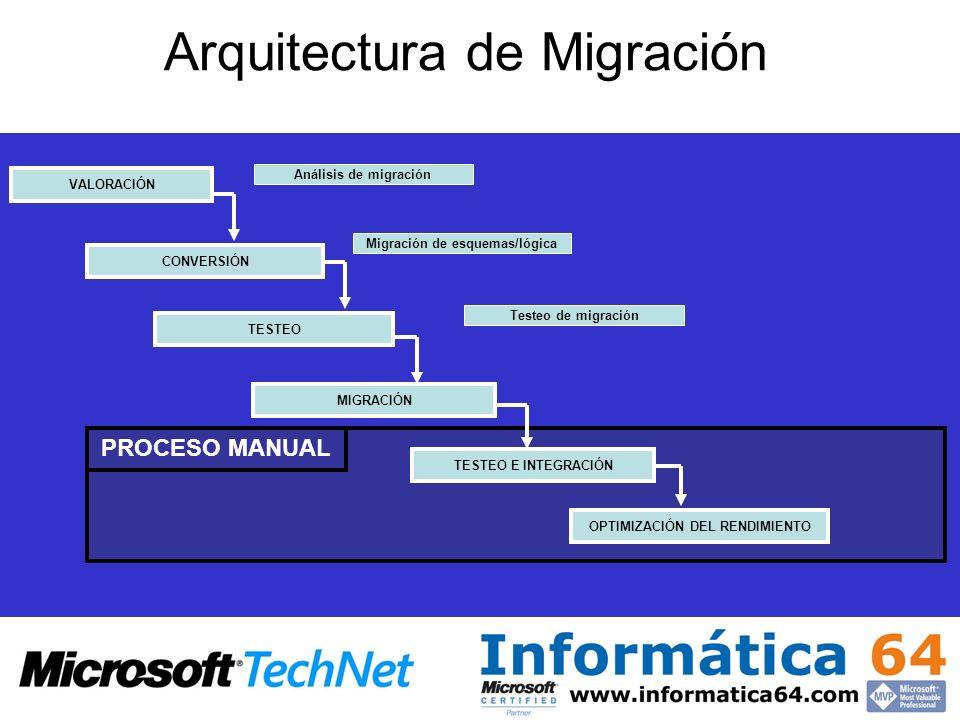 Arquitectura de Migración