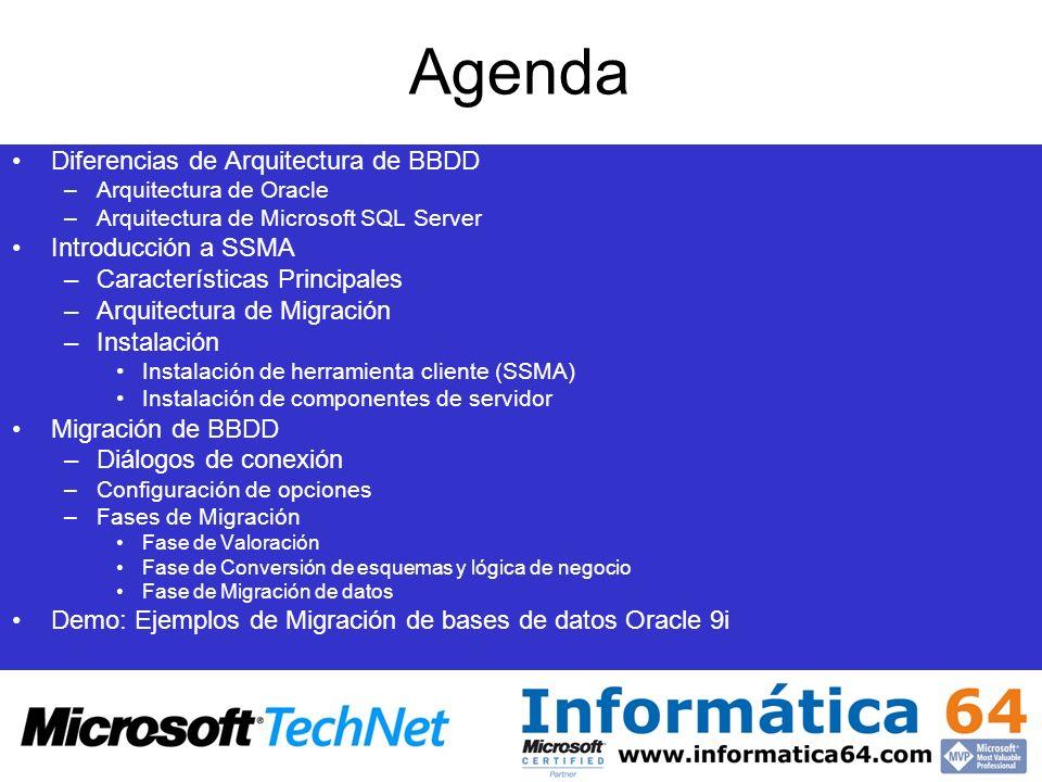 Agenda Diferencias de Arquitectura de BBDD Introducción a SSMA