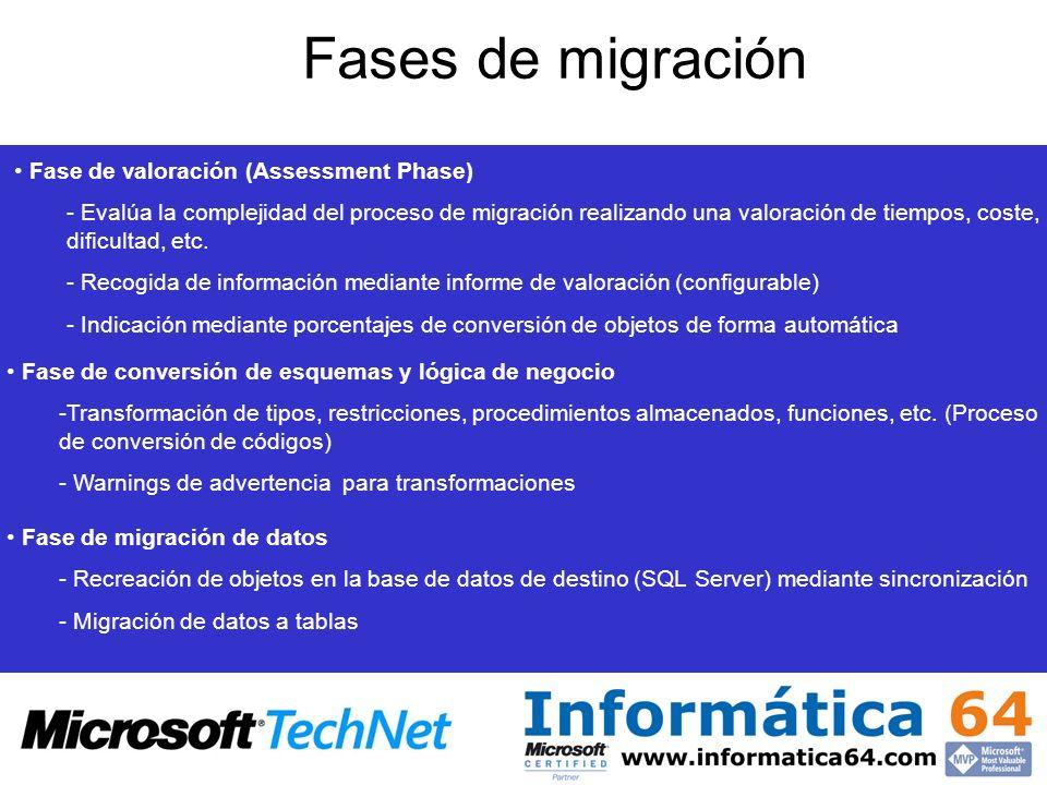 Fases de migración Fase de valoración (Assessment Phase)