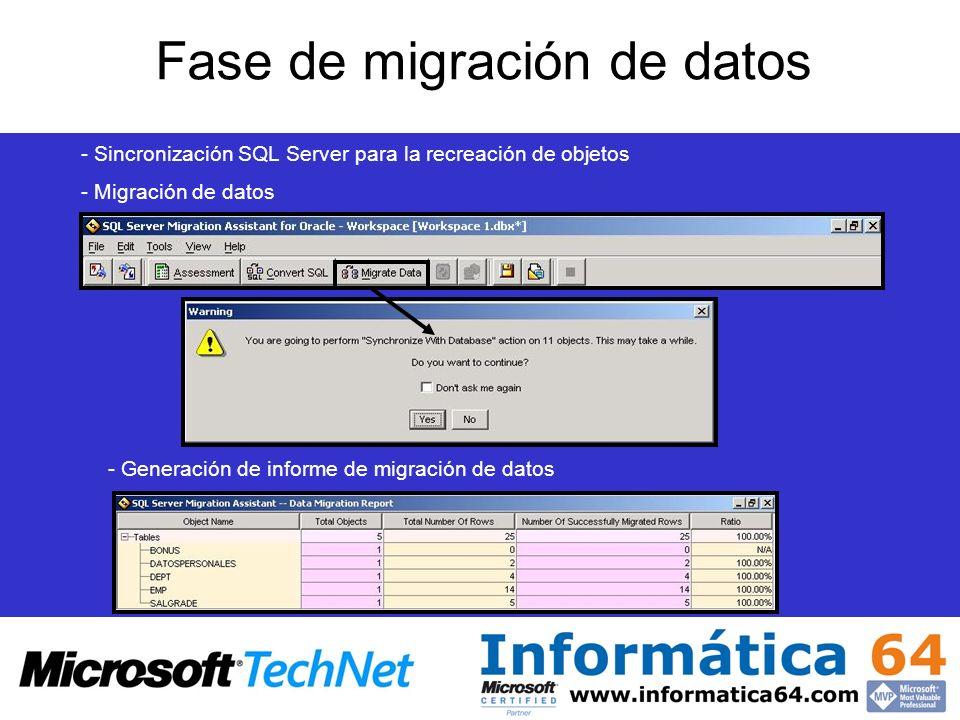 Fase de migración de datos