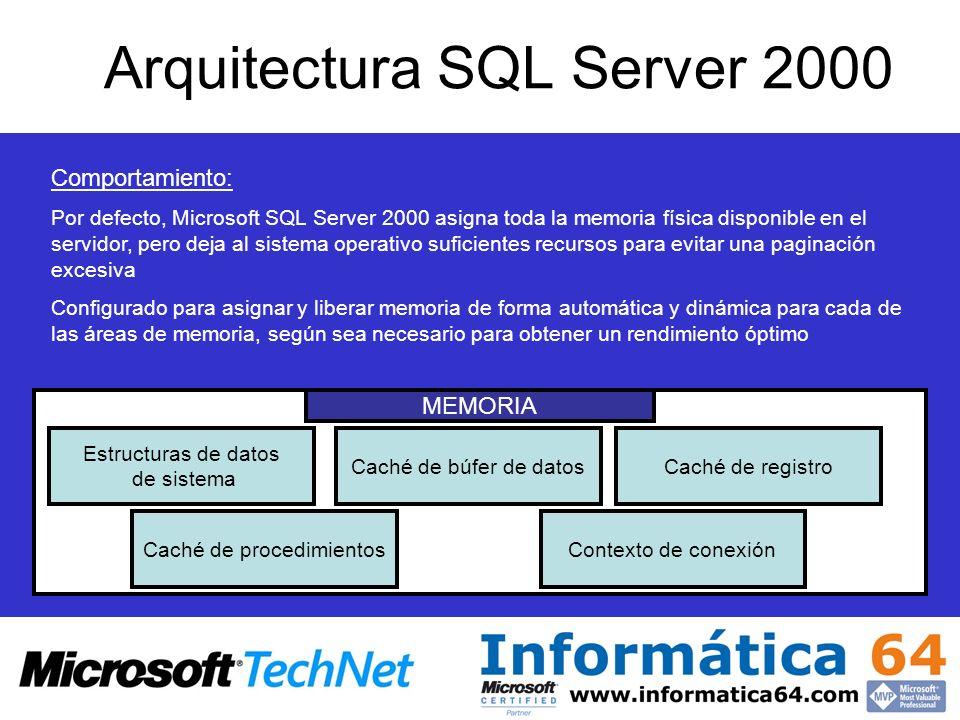 Arquitectura SQL Server 2000
