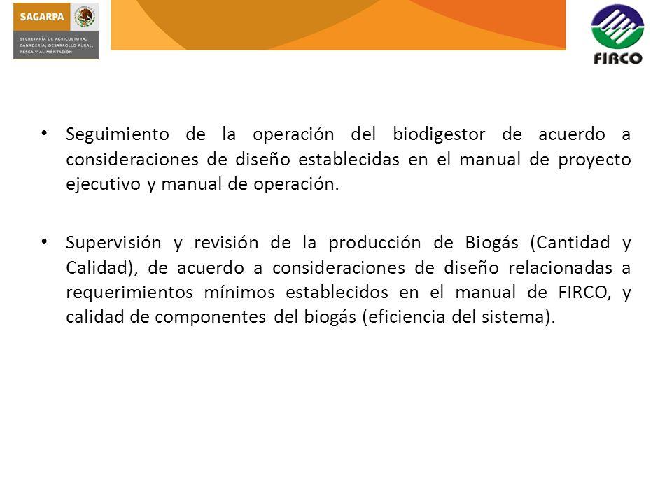 Seguimiento de la operación del biodigestor de acuerdo a consideraciones de diseño establecidas en el manual de proyecto ejecutivo y manual de operación.