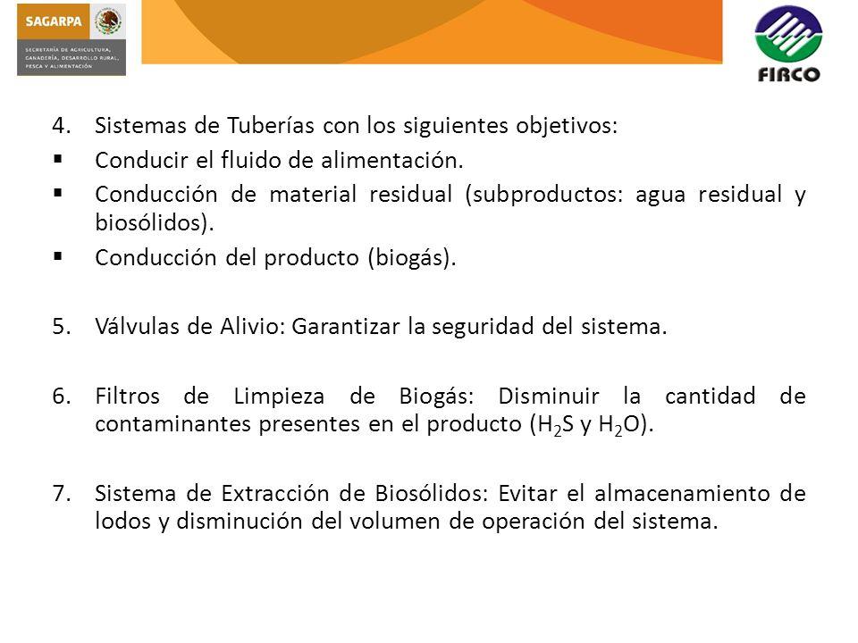 Sistemas de Tuberías con los siguientes objetivos: