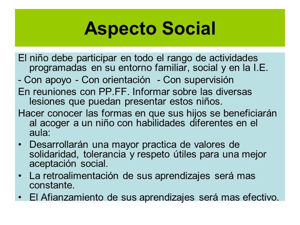 Aspecto Social El niño debe participar en todo el rango de actividades programadas en su entorno familiar, social y en la I.E.