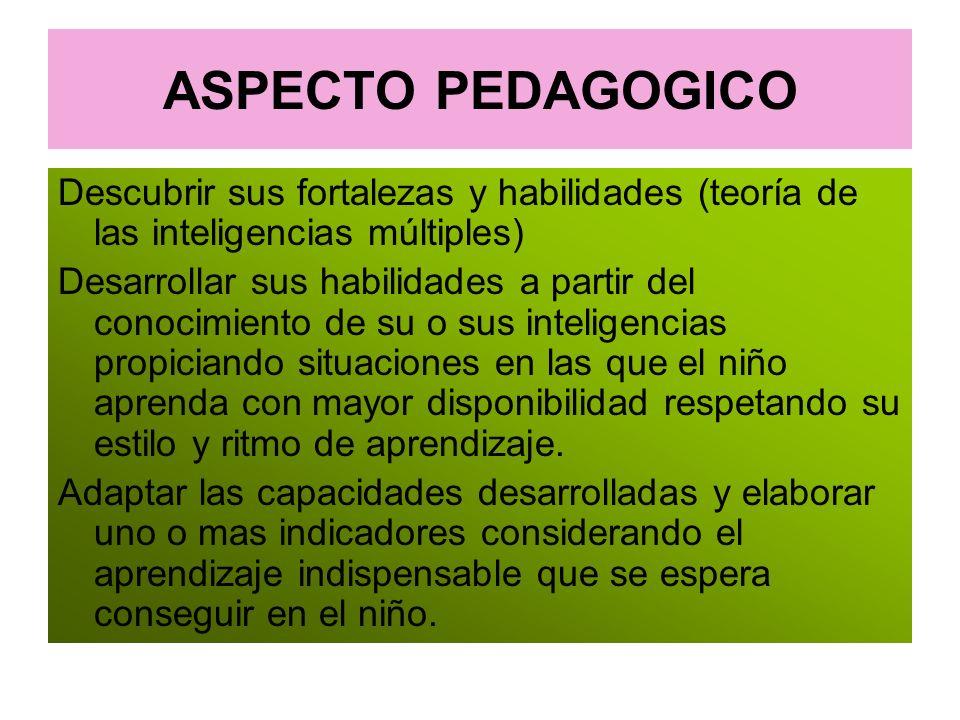 ASPECTO PEDAGOGICODescubrir sus fortalezas y habilidades (teoría de las inteligencias múltiples)