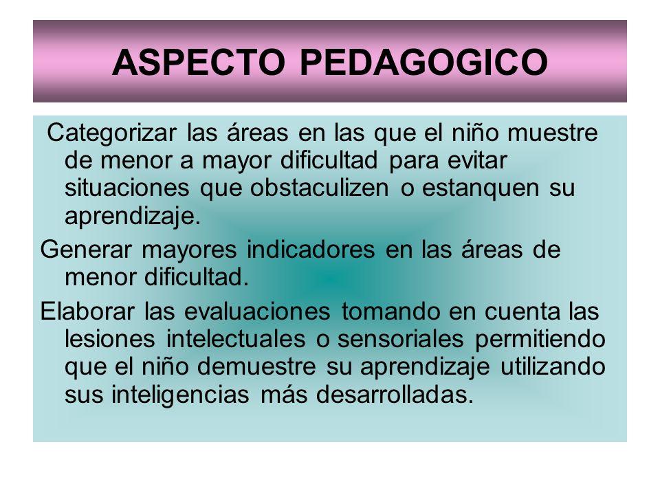 ASPECTO PEDAGOGICO