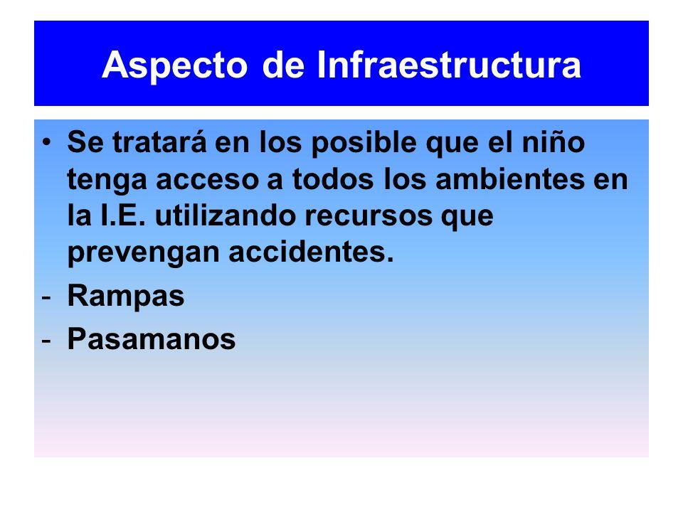 Aspecto de Infraestructura