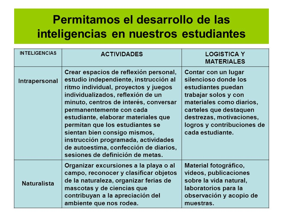 Permitamos el desarrollo de las inteligencias en nuestros estudiantes
