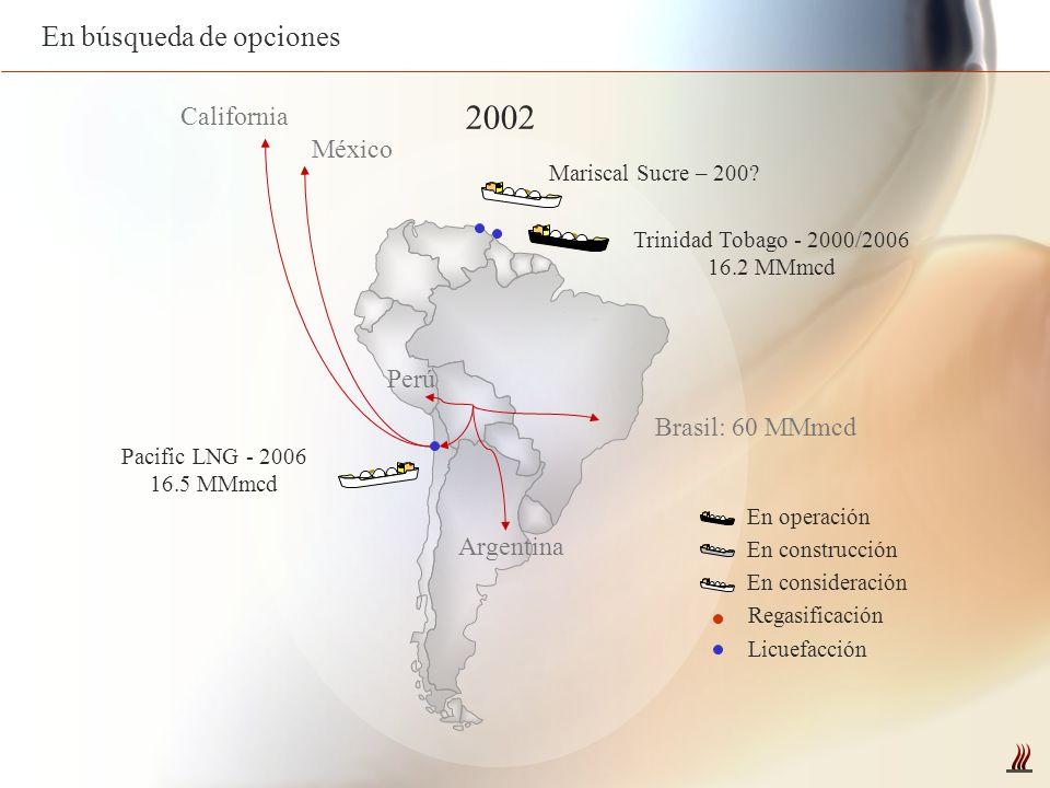 2002 En búsqueda de opciones California México Perú Brasil: 60 MMmcd