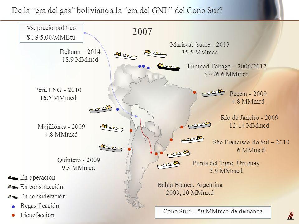 2007 De la era del gas boliviano a la era del GNL del Cono Sur