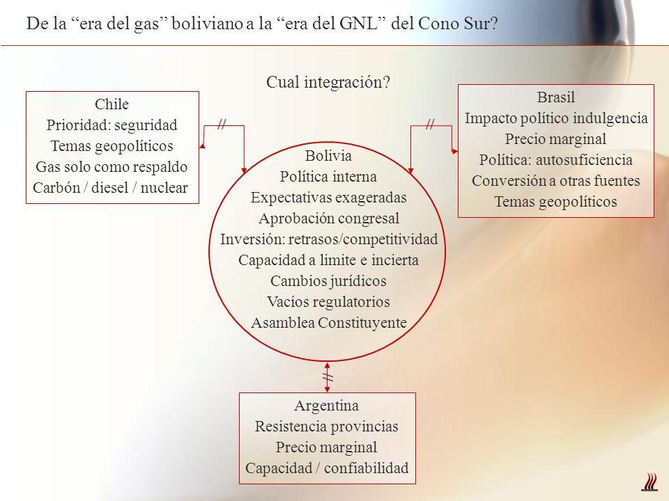 De la era del gas boliviano a la era del GNL del Cono Sur