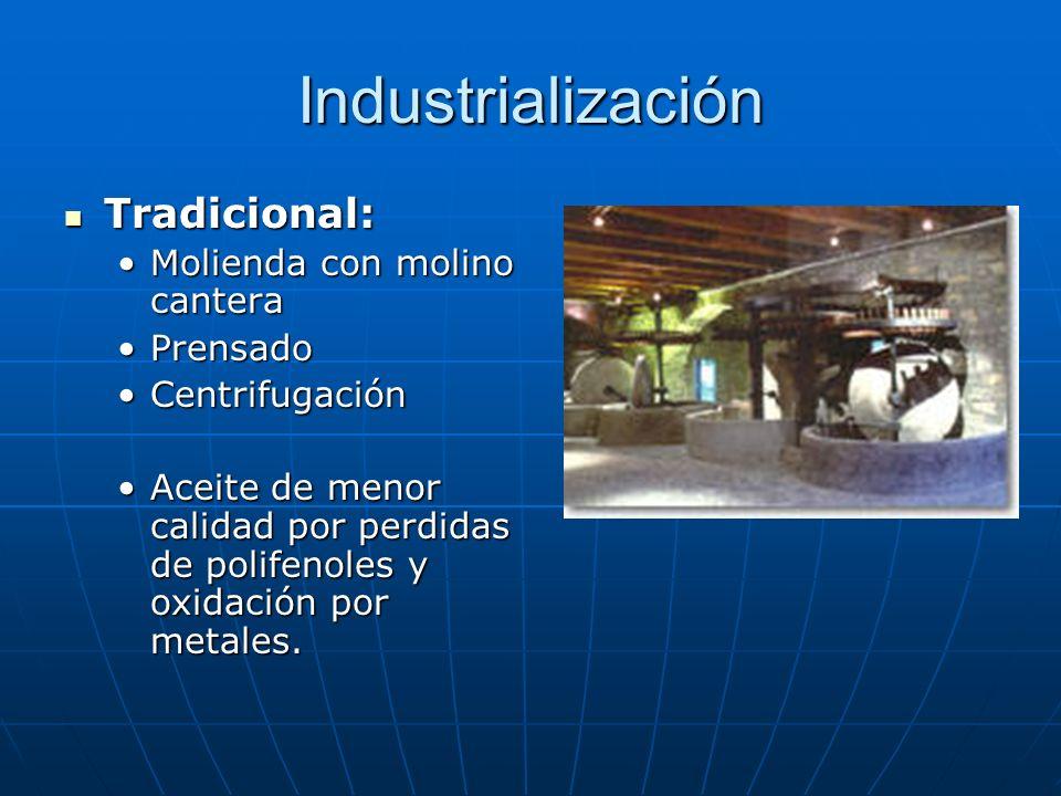 Industrialización Tradicional: Molienda con molino cantera Prensado