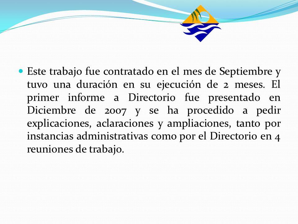Este trabajo fue contratado en el mes de Septiembre y tuvo una duración en su ejecución de 2 meses.