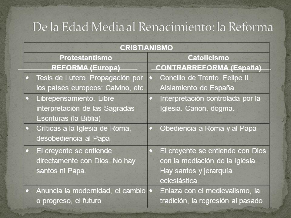 De la Edad Media al Renacimiento: la Reforma