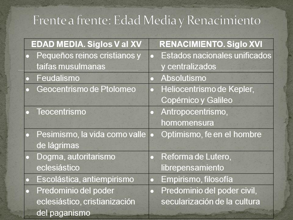 Frente a frente: Edad Media y Renacimiento