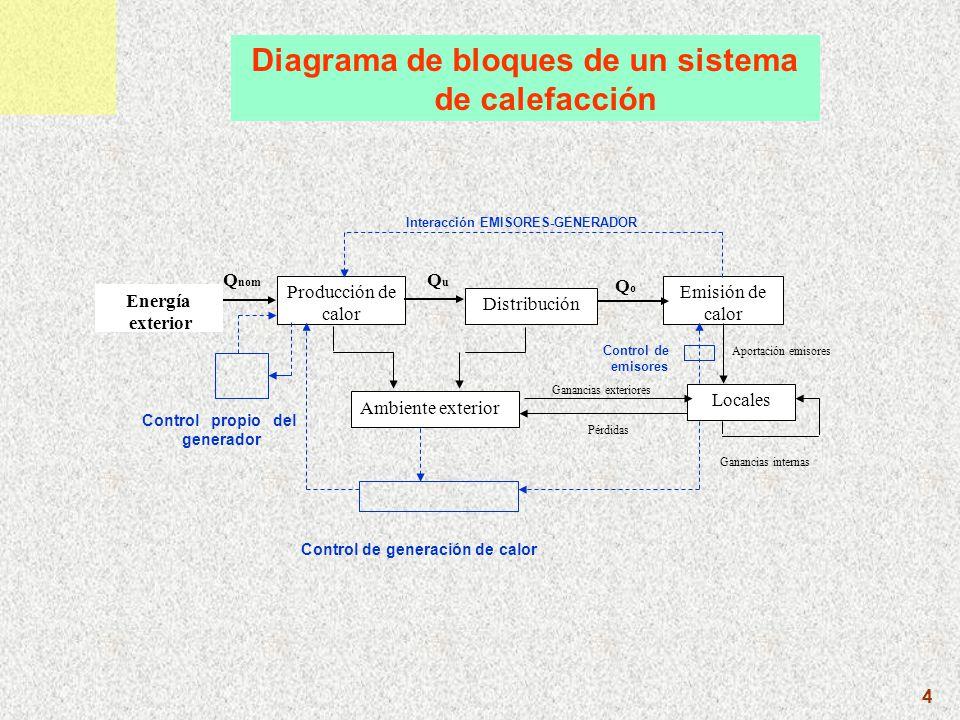 Instalaciones 2 tema 5 introducci n a las instalaciones de - Sistema de calefaccion economico ...