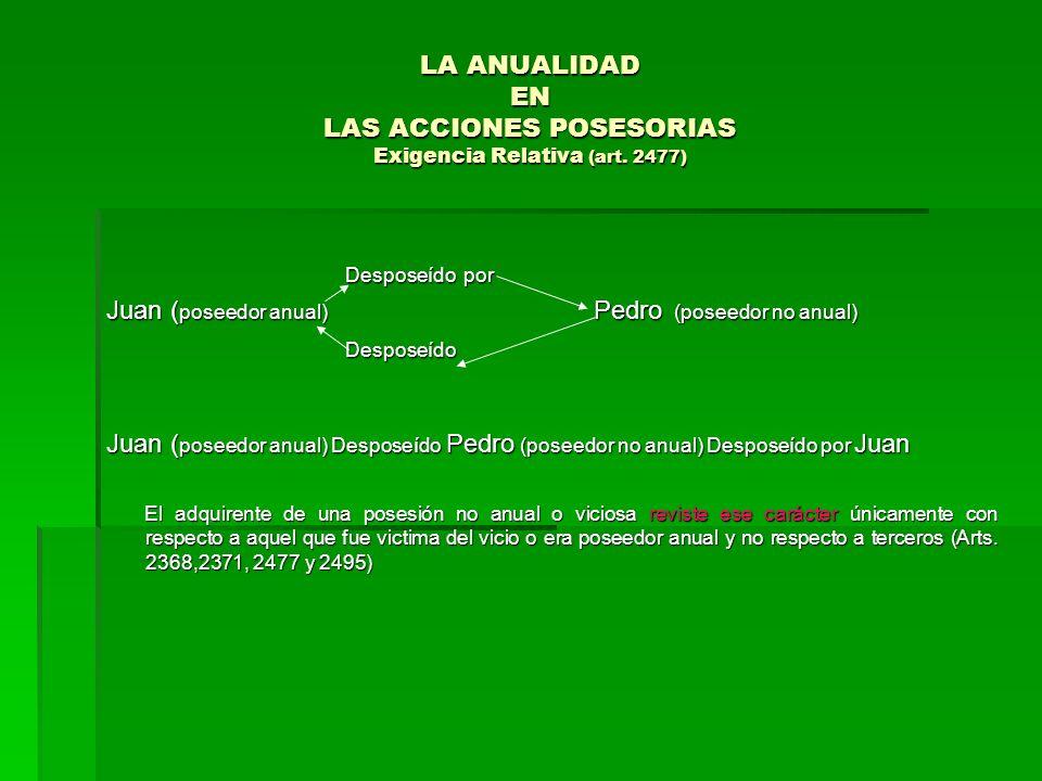 LA ANUALIDAD EN LAS ACCIONES POSESORIAS Exigencia Relativa (art. 2477)