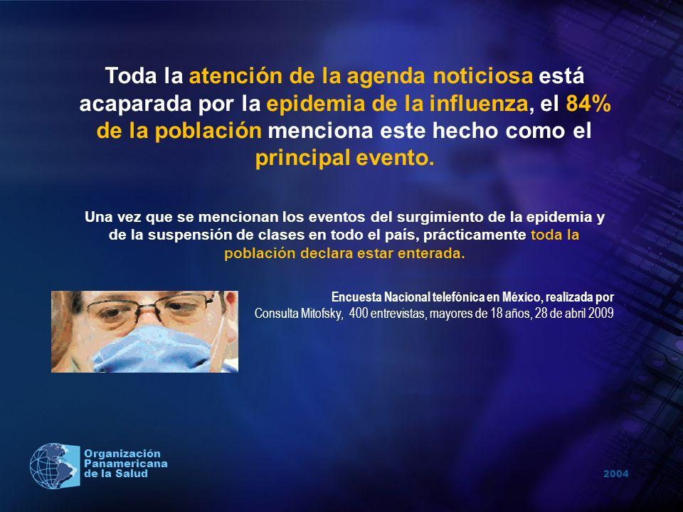Toda la atención de la agenda noticiosa está acaparada por la epidemia de la influenza, el 84% de la población menciona este hecho como el principal evento.