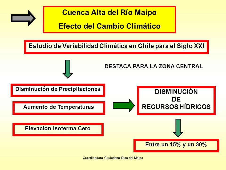 Cuenca Alta del Río Maipo Efecto del Cambio Climático