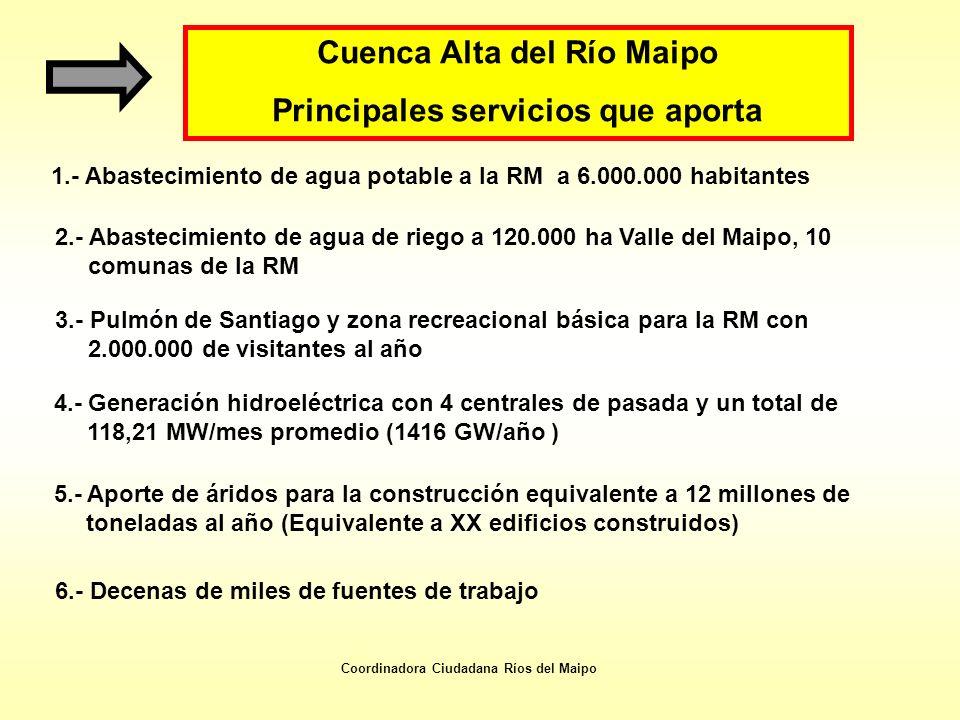 Cuenca Alta del Río Maipo Principales servicios que aporta
