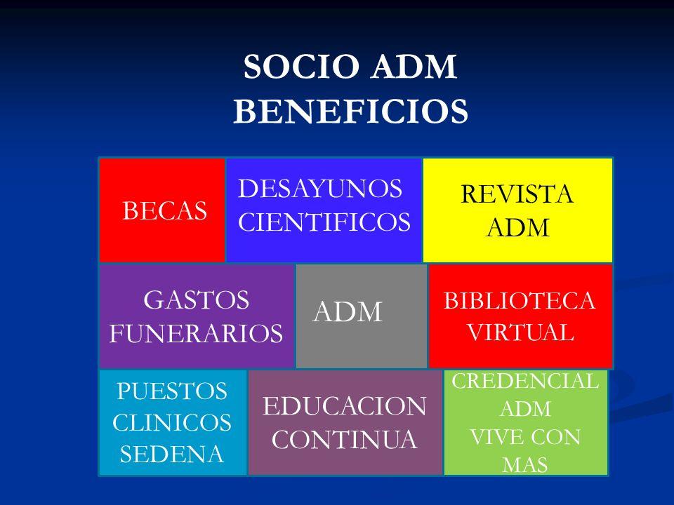 SOCIO ADM BENEFICIOS ADM REVISTA DESAYUNOS BECAS ADM CIENTIFICOS
