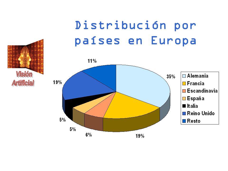 Distribución por países en Europa