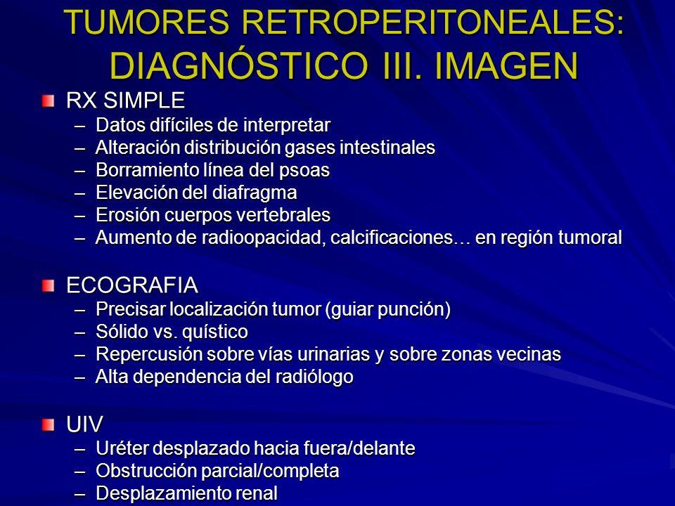 TUMORES RETROPERITONEALES: DIAGNÓSTICO III. IMAGEN