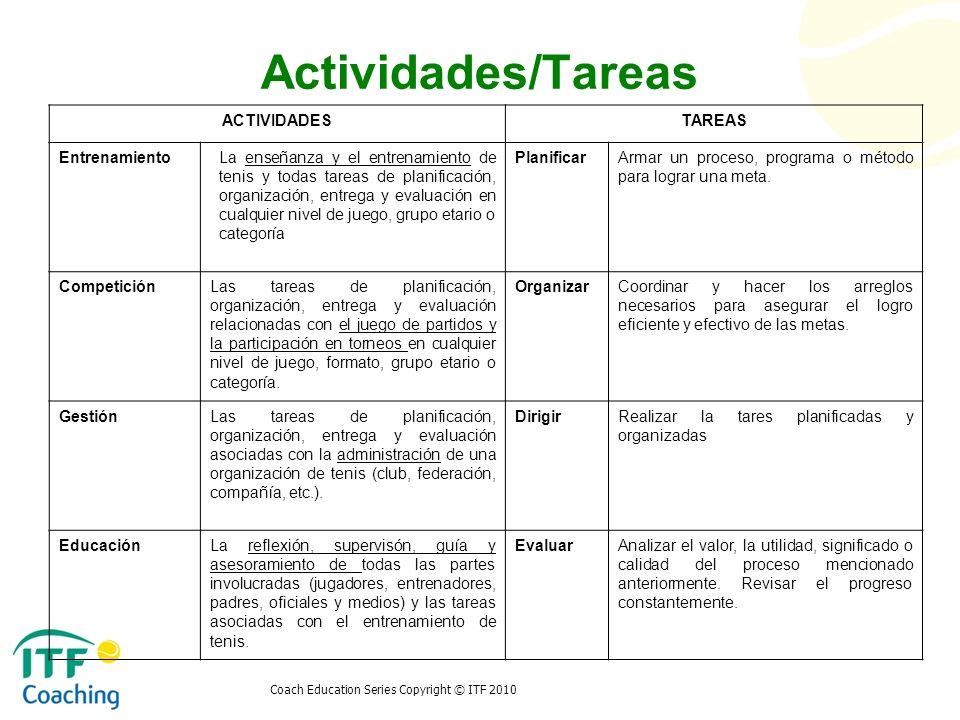 Actividades/Tareas ACTIVIDADES TAREAS Entrenamiento