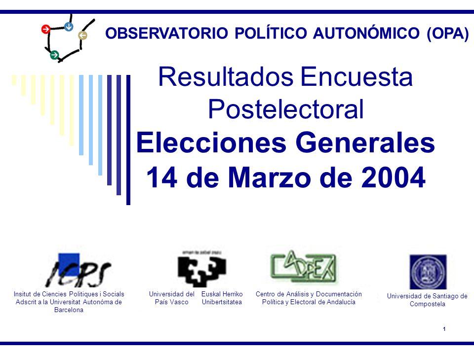 OBSERVATORIO POLÍTICO AUTONÓMICO (OPA)