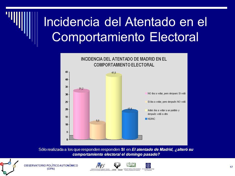 Incidencia del Atentado en el Comportamiento Electoral
