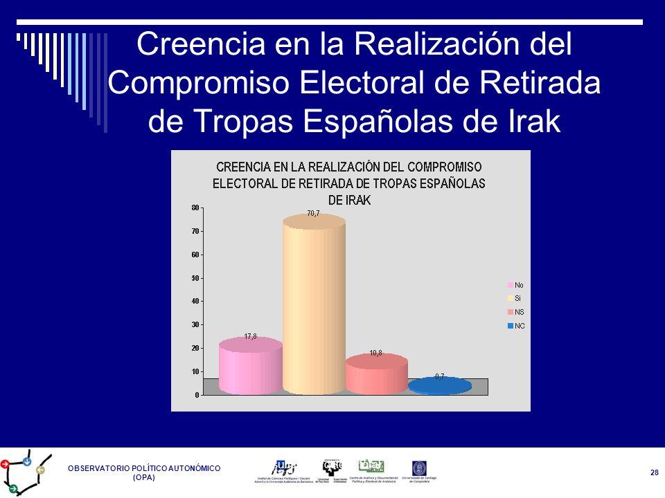 Resultados Postelectoral 14-M