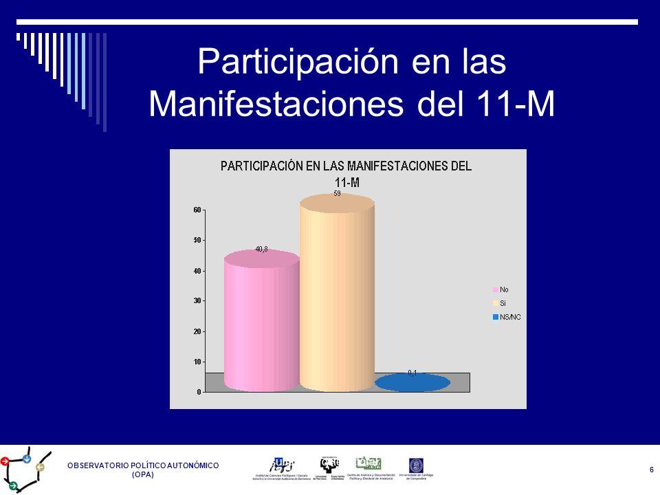Participación en las Manifestaciones del 11-M