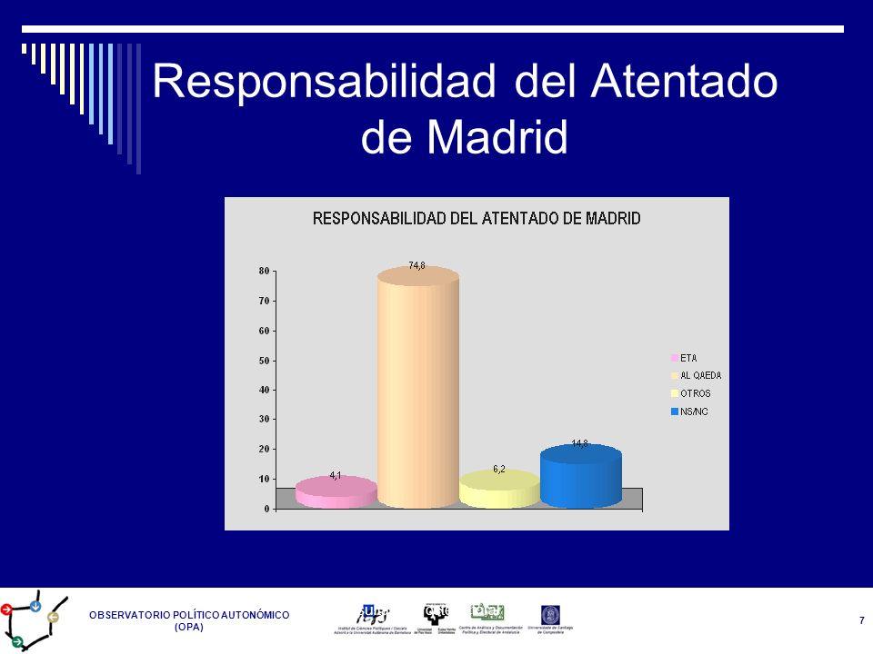 Responsabilidad del Atentado de Madrid