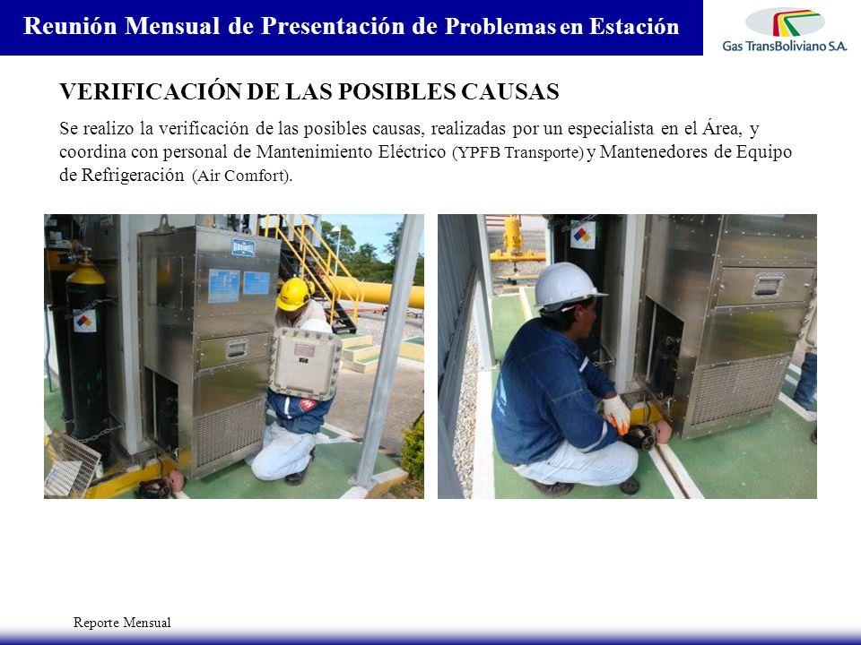 Reunión Mensual de Presentación de Problemas en Estación