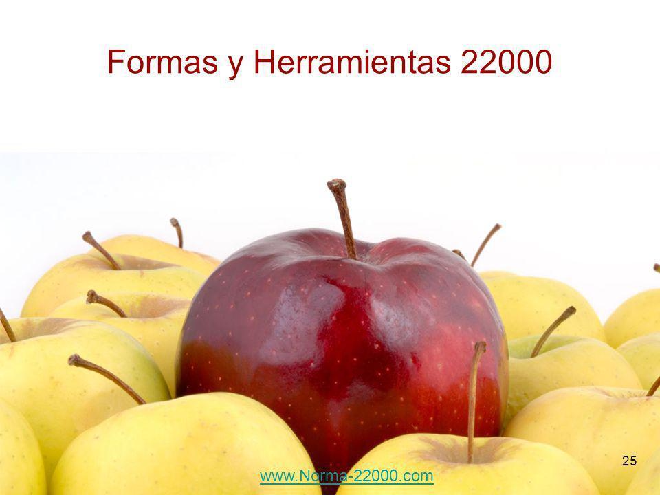 Formas y Herramientas 22000 www.Norma-22000.com