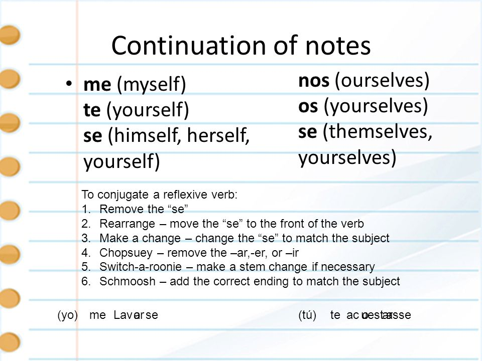 Continuation of notesnos (ourselves) os (yourselves) se (themselves, yourselves) me (myself) te (yourself) se (himself, herself, yourself)