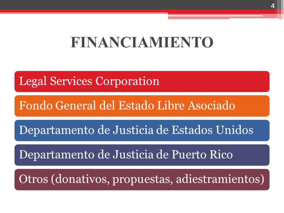FINANCIAMIENTO Legal Services Corporation