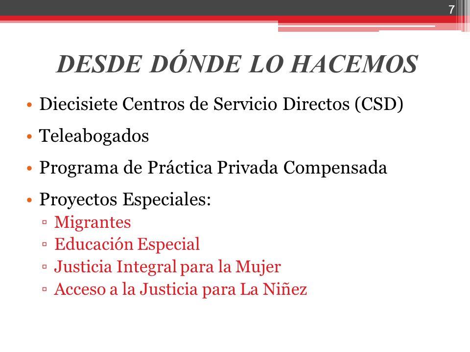 DESDE DÓNDE LO HACEMOS Diecisiete Centros de Servicio Directos (CSD)