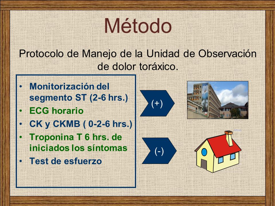 Protocolo de Manejo de la Unidad de Observación de dolor toráxico.