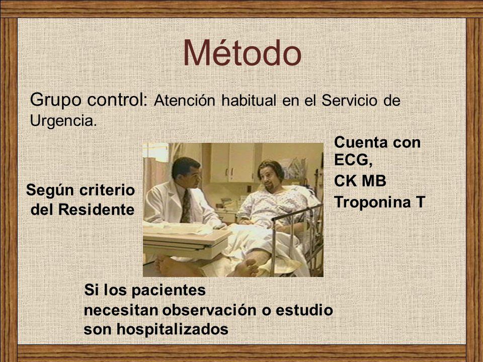 Grupo control: Atención habitual en el Servicio de Urgencia.