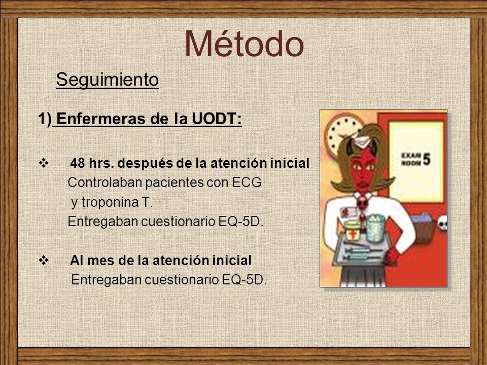 Método Seguimiento 1) Enfermeras de la UODT:
