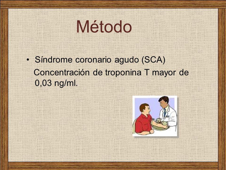 Método Síndrome coronario agudo (SCA)
