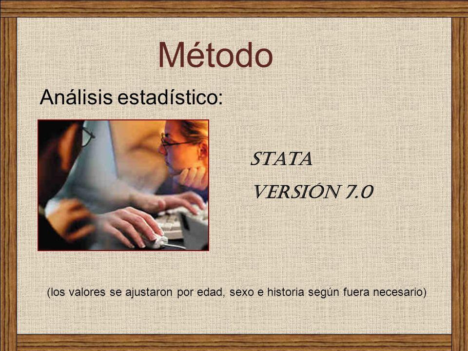 Método Análisis estadístico: Stata versión 7.0
