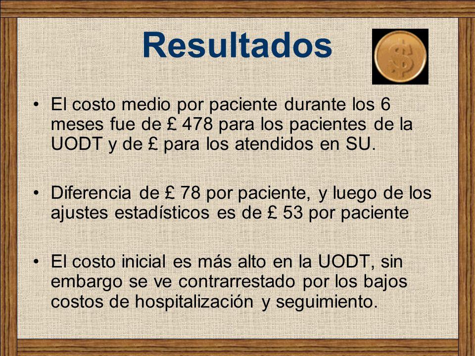 Resultados El costo medio por paciente durante los 6 meses fue de £ 478 para los pacientes de la UODT y de £ para los atendidos en SU.