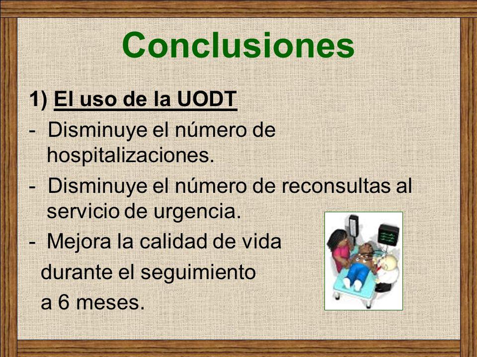 Conclusiones 1) El uso de la UODT