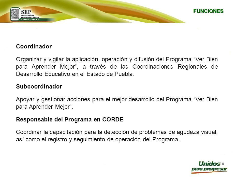 Responsable del Programa en CORDE